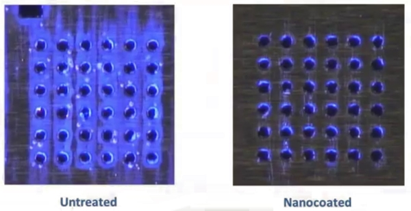 NanoCoatings Webinars On-Demand